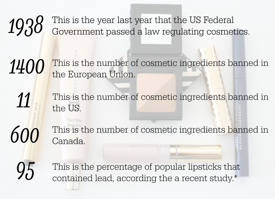 Cosmetic Industry Fact Sheet